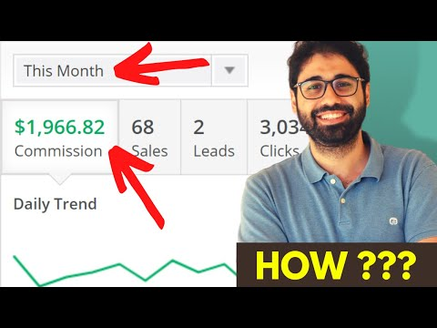 How I Do Affiliate Marketing? My Strategies & Tips [2021]